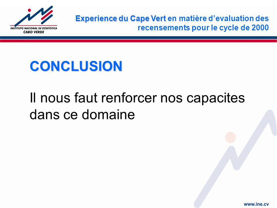 CONCLUSION Il nous faut renforcer nos capacites dans ce domaine Experience du Cape Vert Experience du Cape Vert en matière devaluation des recensements pour le cycle de 2000