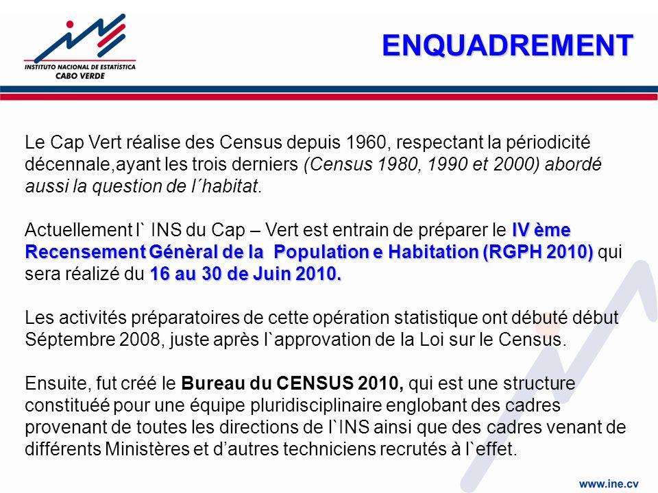 Le Cap Vert réalise des Census depuis 1960, respectant la périodicité décennale,ayant les trois derniers (Census 1980, 1990 et 2000) abordé aussi la question de l´habitat.