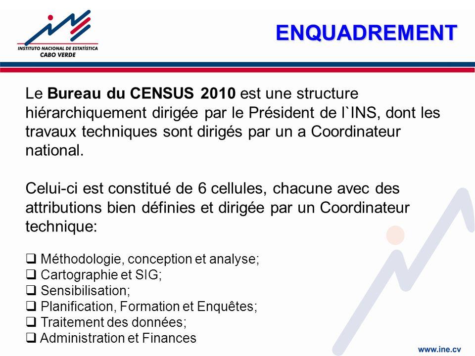 Le Bureau du CENSUS 2010 est une structure hiérarchiquement dirigée par le Président de l`INS, dont les travaux techniques sont dirigés par un a Coordinateur national.