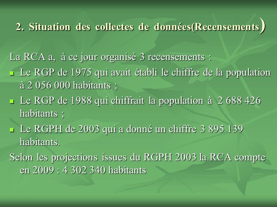 2. Situation des collectes de données(Recensements ) La RCA a, à ce jour organisé 3 recensements : Le RGP de 1975 qui avait établi le chiffre de la po