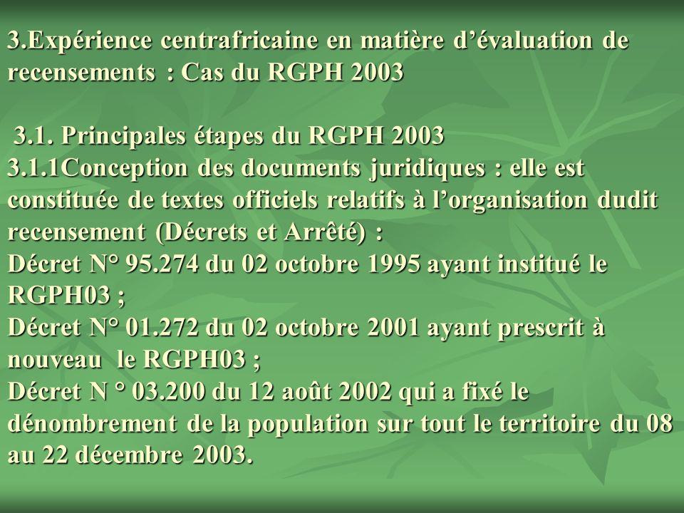 3.Expérience centrafricaine en matière dévaluation de recensements : Cas du RGPH 2003 3.1. Principales étapes du RGPH 2003 3.1.1Conception des documen