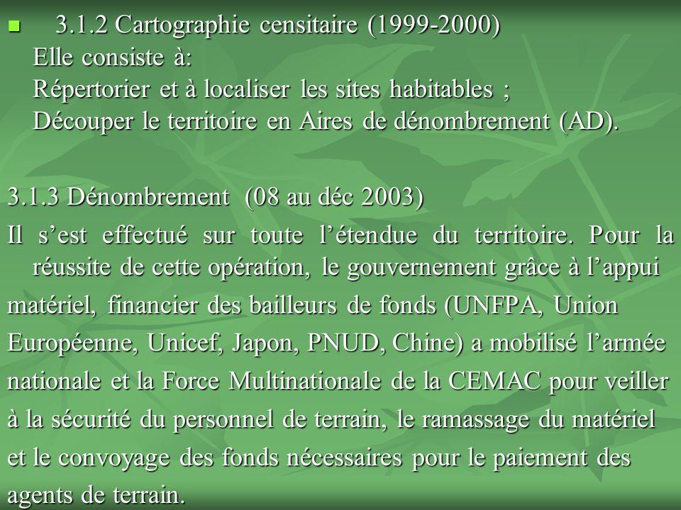 3.1.4 Enquête post censitaire(EPC) (mars 2004) Echantillon : Il est constitué dune trentaine dAires de dénombrement Urbaine et rurale ; Technique utilisée : Stratification ; Taux de couverture : 81,5%.