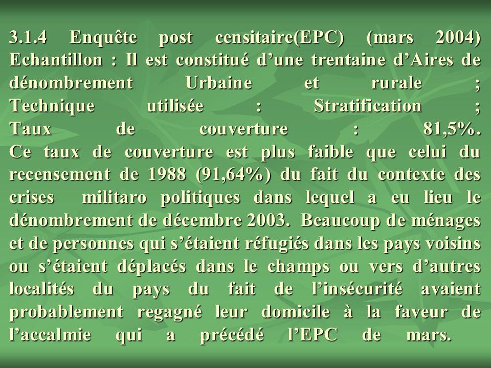 3.1.4 Enquête post censitaire(EPC) (mars 2004) Echantillon : Il est constitué dune trentaine dAires de dénombrement Urbaine et rurale ; Technique util
