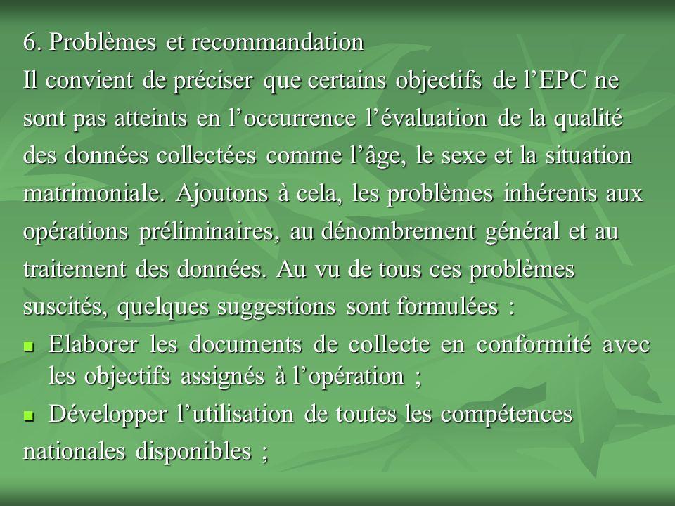 6. Problèmes et recommandation Il convient de préciser que certains objectifs de lEPC ne sont pas atteints en loccurrence lévaluation de la qualité de