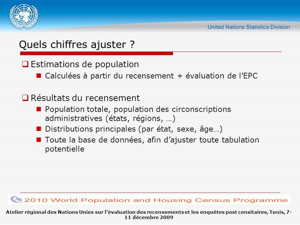 Atelier régional des Nations Unies sur lévaluation des recensements et les enquêtes post censitaires, Tunis, 7- 11 décembre 2009 Quels chiffres ajuster .