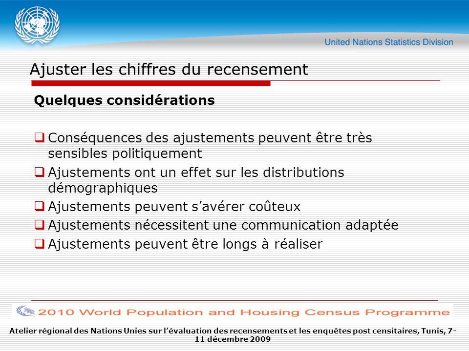 Atelier régional des Nations Unies sur lévaluation des recensements et les enquêtes post censitaires, Tunis, 7- 11 décembre 2009 Ajuster les chiffres