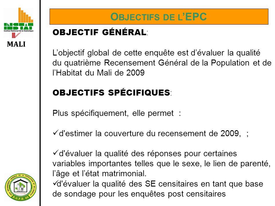 MALI O BJECTIFS DE L EPC OBJECTIF GÉNÉRAL : Lobjectif global de cette enquête est dévaluer la qualité du quatrième Recensement Général de la Populatio