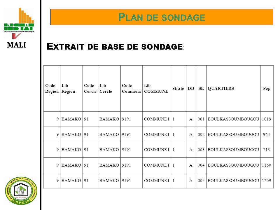 MALI P LAN DE SONDAGE E XTRAIT DE BASE DE SONDAGE : Code Région Lib Région Code Cercle Lib Cercle Code Commune Lib COMMUNE StrateDDSEQUARTIERSPop 9BAM