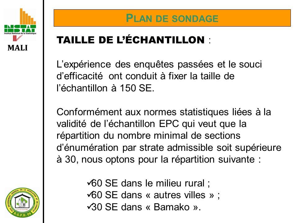 MALI P LAN DE SONDAGE TIRAGE DE LECHANTILLON : Deux modes de tirage des SE ont été utilisés : dans le district de Bamako, le «tirage systématique avec probabilité proportionnelle à la taille» a été appliquée ; et «le tirage à probabilité égale» dans les autres strates.
