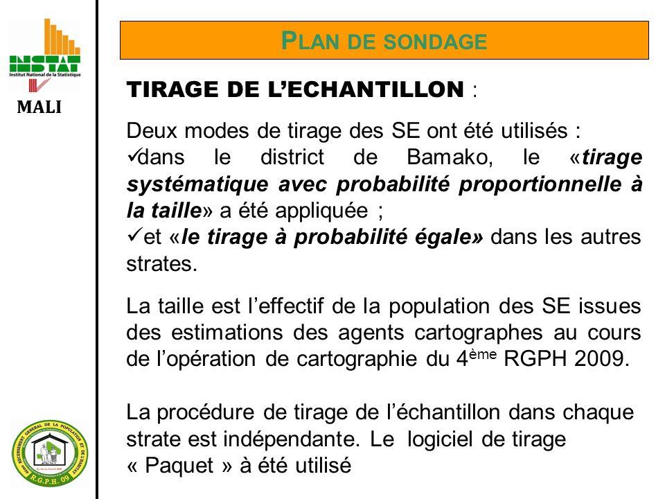 MALI P LAN DE SONDAGE TIRAGE DE LECHANTILLON : Deux modes de tirage des SE ont été utilisés : dans le district de Bamako, le «tirage systématique avec