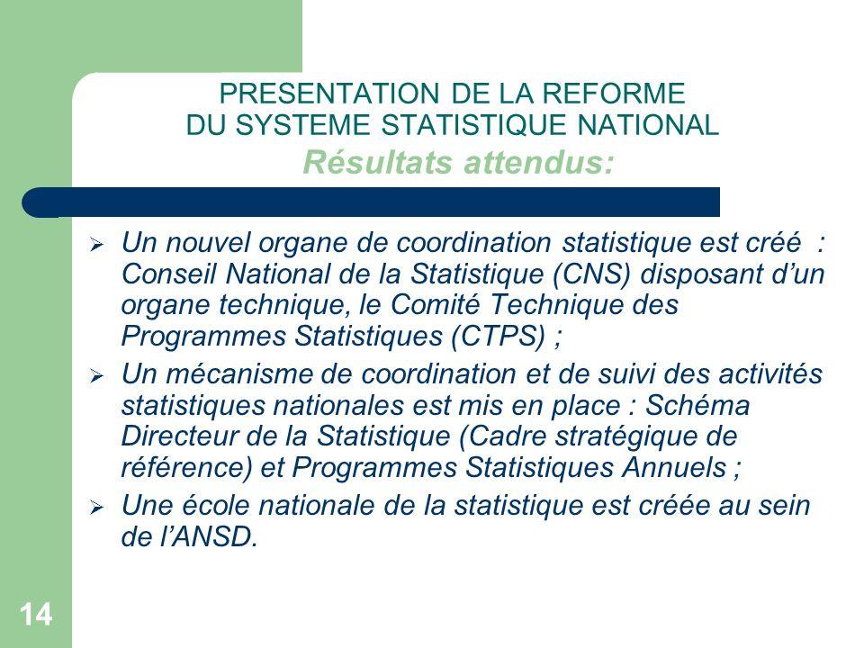 14 PRESENTATION DE LA REFORME DU SYSTEME STATISTIQUE NATIONAL Résultats attendus: Un nouvel organe de coordination statistique est créé : Conseil Nati