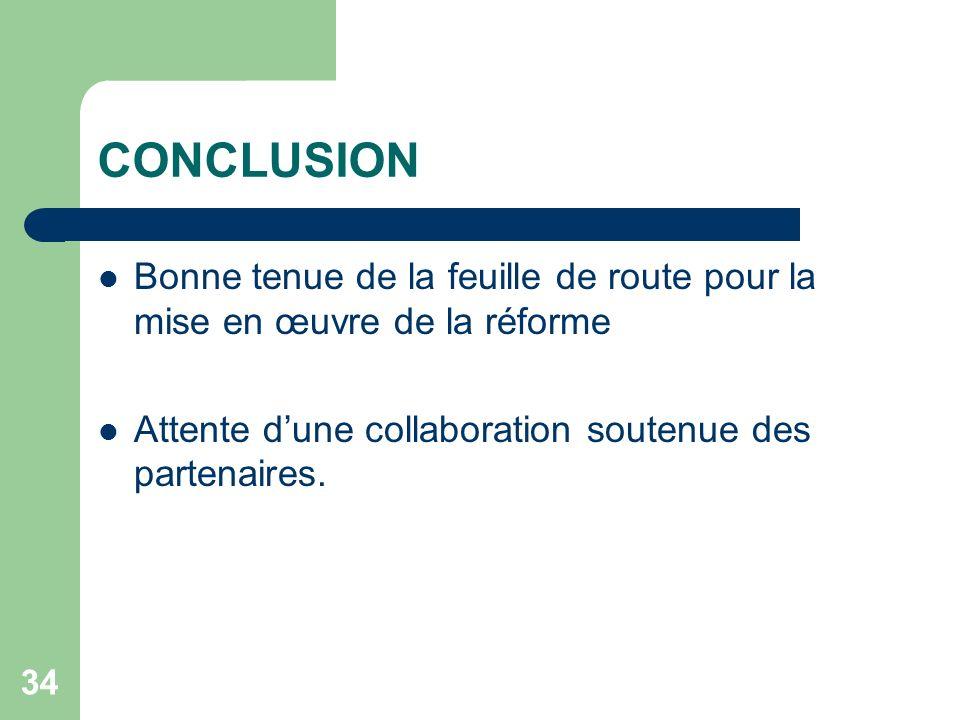 34 CONCLUSION Bonne tenue de la feuille de route pour la mise en œuvre de la réforme Attente dune collaboration soutenue des partenaires.