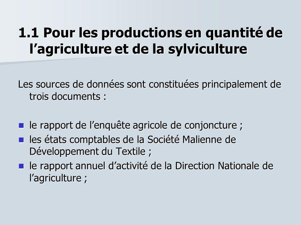 1.1.1 Le rapport de lEnquête Agricole de Conjoncture (EAC): Cest une enquête permanente réalisée chaque année conjointement par la Direction Nationale de lAgriculture et la Direction Nationale de la Statistique et de lInformatique.