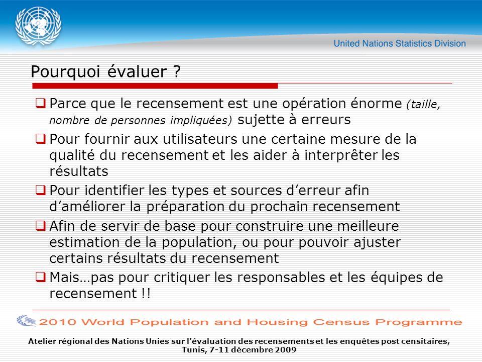 Atelier régional des Nations Unies sur lévaluation des recensements et les enquêtes post censitaires, Tunis, 7-11 décembre 2009 Pourquoi évaluer .