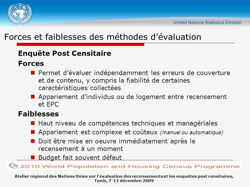 Atelier régional des Nations Unies sur lévaluation des recensements et les enquêtes post censitaires, Tunis, 7-11 décembre 2009 Merci de votre attention!