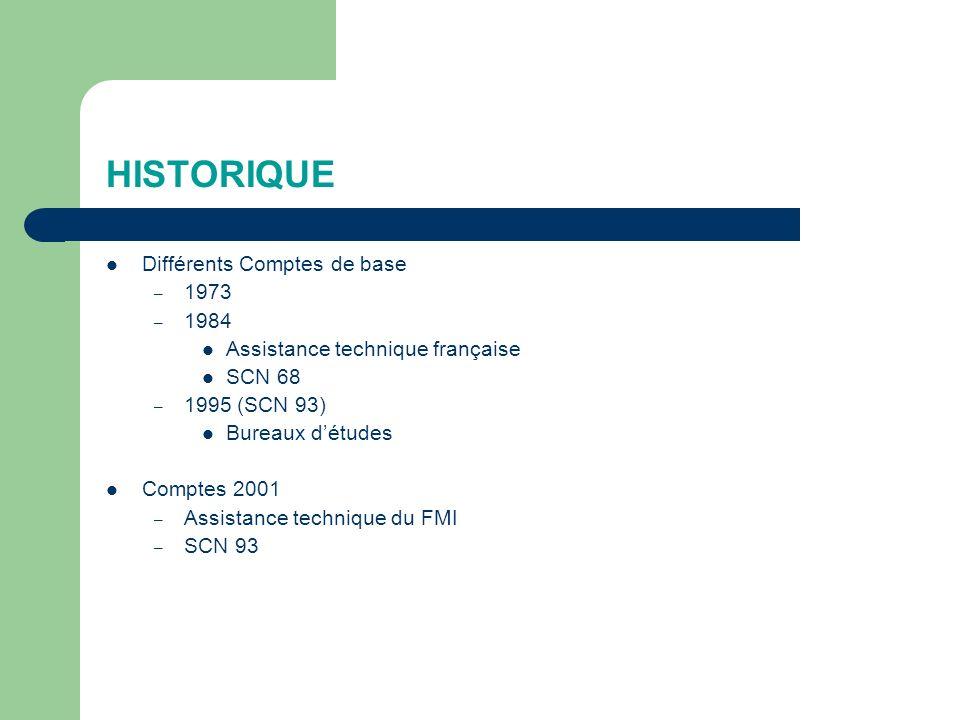 HISTORIQUE Différents Comptes de base – 1973 – 1984 Assistance technique française SCN 68 – 1995 (SCN 93) Bureaux détudes Comptes 2001 – Assistance technique du FMI – SCN 93