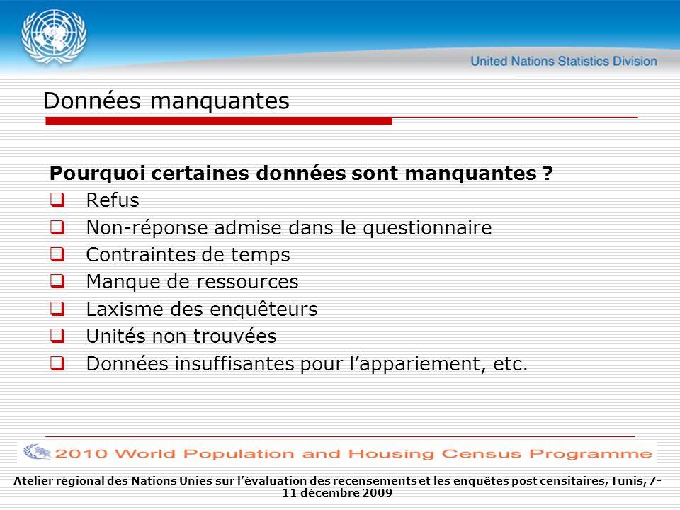 Atelier régional des Nations Unies sur lévaluation des recensements et les enquêtes post censitaires, Tunis, 7- 11 décembre 2009 Données manquantes Pourquoi certaines données sont manquantes .