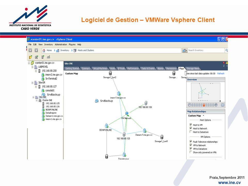 Logiciel de Gestion – VMWare Vsphere Client Praia,Septembre 2011