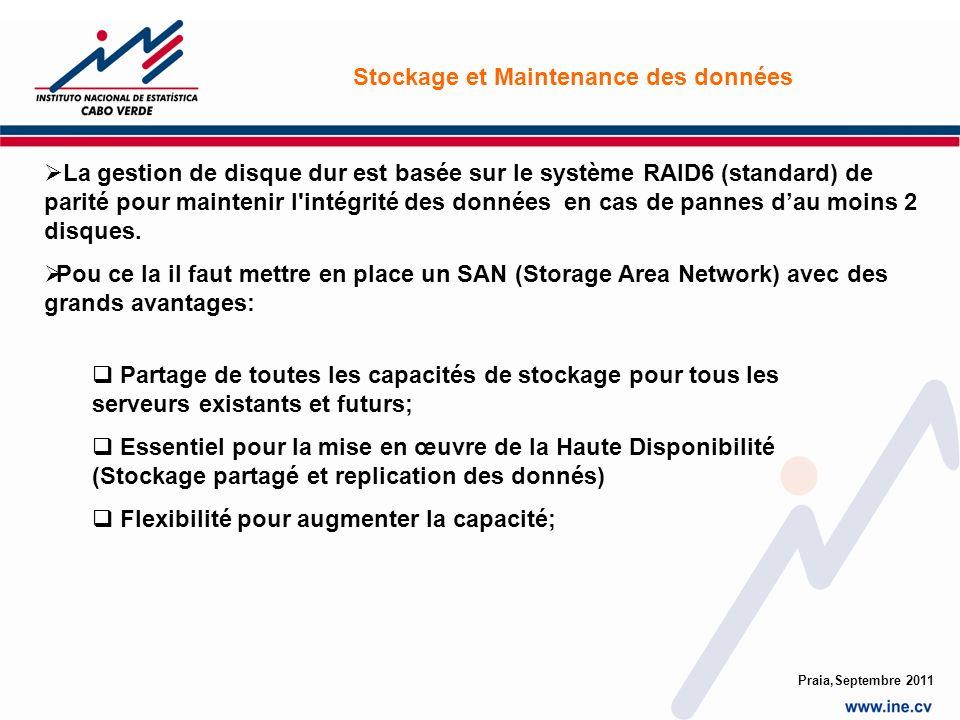 Stockage et Maintenance des données La gestion de disque dur est basée sur le système RAID6 (standard) de parité pour maintenir l intégrité des données en cas de pannes dau moins 2 disques.