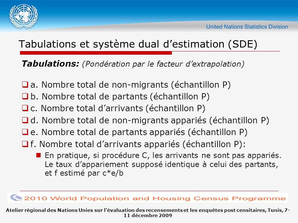 Atelier régional des Nations Unies sur lévaluation des recensements et les enquêtes post censitaires, Tunis, 7- 11 décembre 2009 Tabulations et système dual destimation (SDE) Tabulations: (Pondération par le facteur dextrapolation) a.