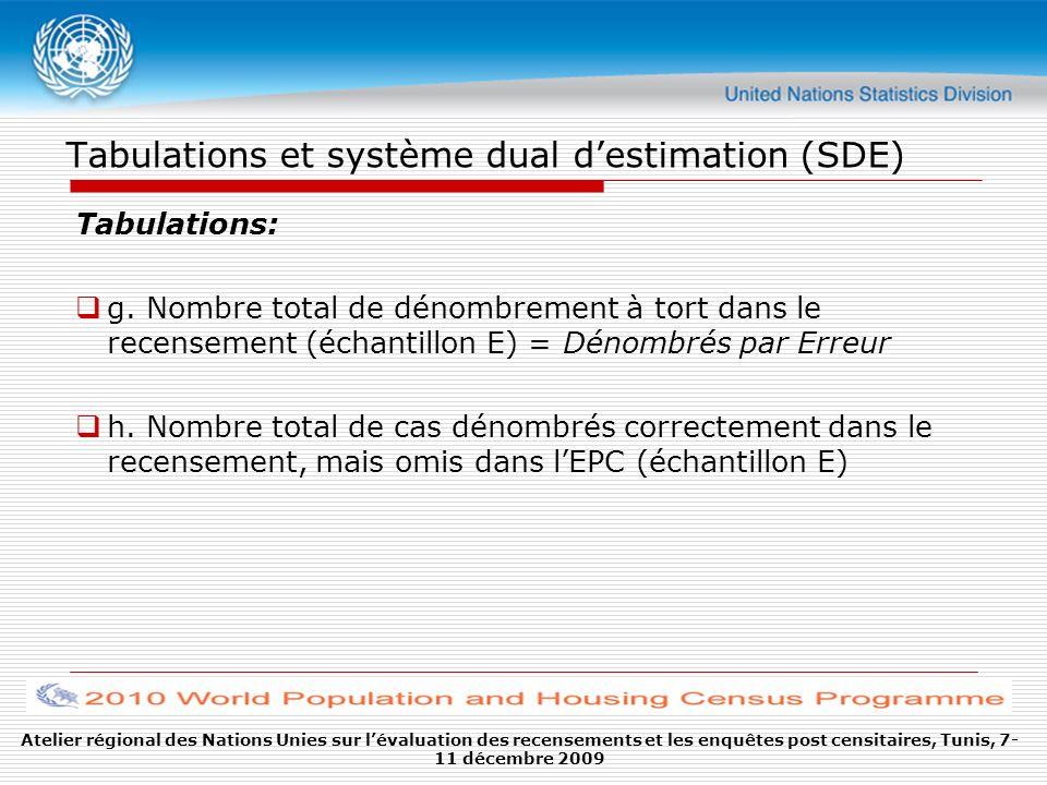 Atelier régional des Nations Unies sur lévaluation des recensements et les enquêtes post censitaires, Tunis, 7- 11 décembre 2009 Tabulations et système dual destimation (SDE) Tabulations: g.