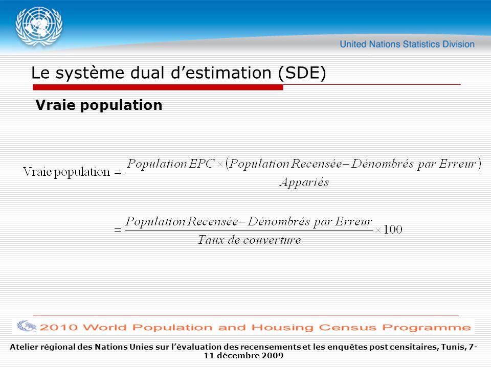 Atelier régional des Nations Unies sur lévaluation des recensements et les enquêtes post censitaires, Tunis, 7- 11 décembre 2009 Le système dual destimation (SDE) Vraie population