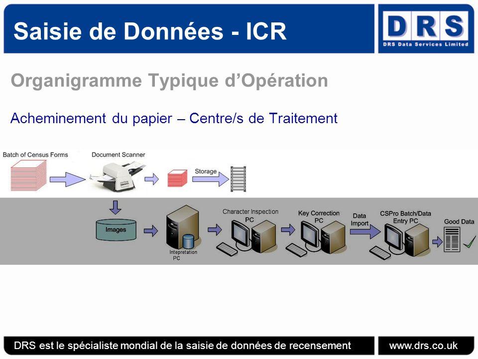 Saisie de Données - ICR Organigramme Typique dOpération Acheminement du papier – Centre/s de Traitement DRS est le spécialiste mondial de la saisie de données de recensement www.drs.co.uk