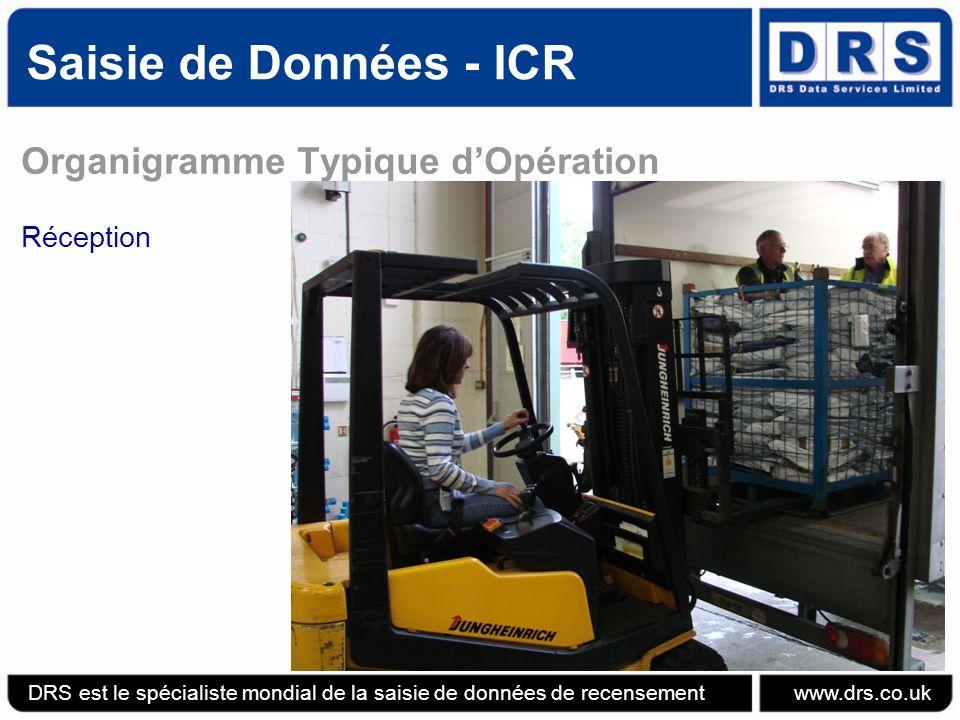 Saisie de Données - ICR DRS est le spécialiste mondial de la saisie de données de recensement www.drs.co.uk Organigramme Typi-que dOpération Correction de touche Fichier ASCII Format CSV 1 Line/formulaire Importation CSPro