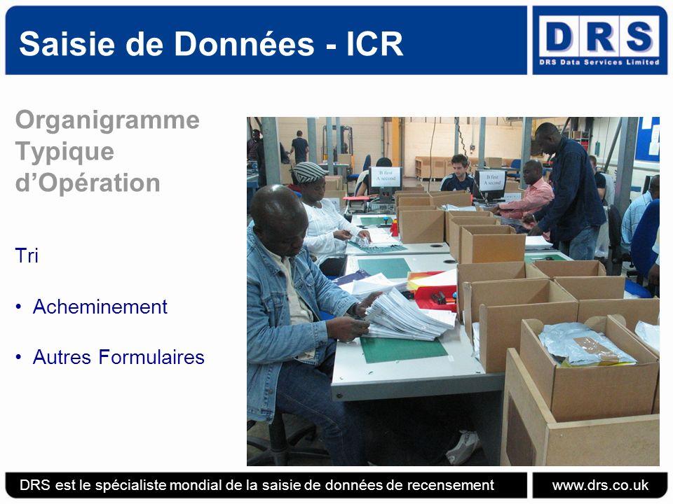 Saisie de Données - ICR DRS est le spécialiste mondial de la saisie de données de recensement www.drs.co.uk Organigramme Typique dOpération Tri Acheminement Autres Formulaires