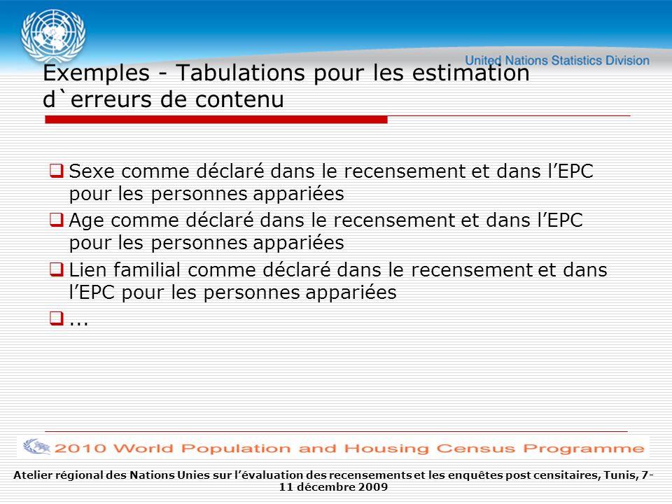 Atelier régional des Nations Unies sur lévaluation des recensements et les enquêtes post censitaires, Tunis, 7- 11 décembre 2009 Exemples - Tabulation