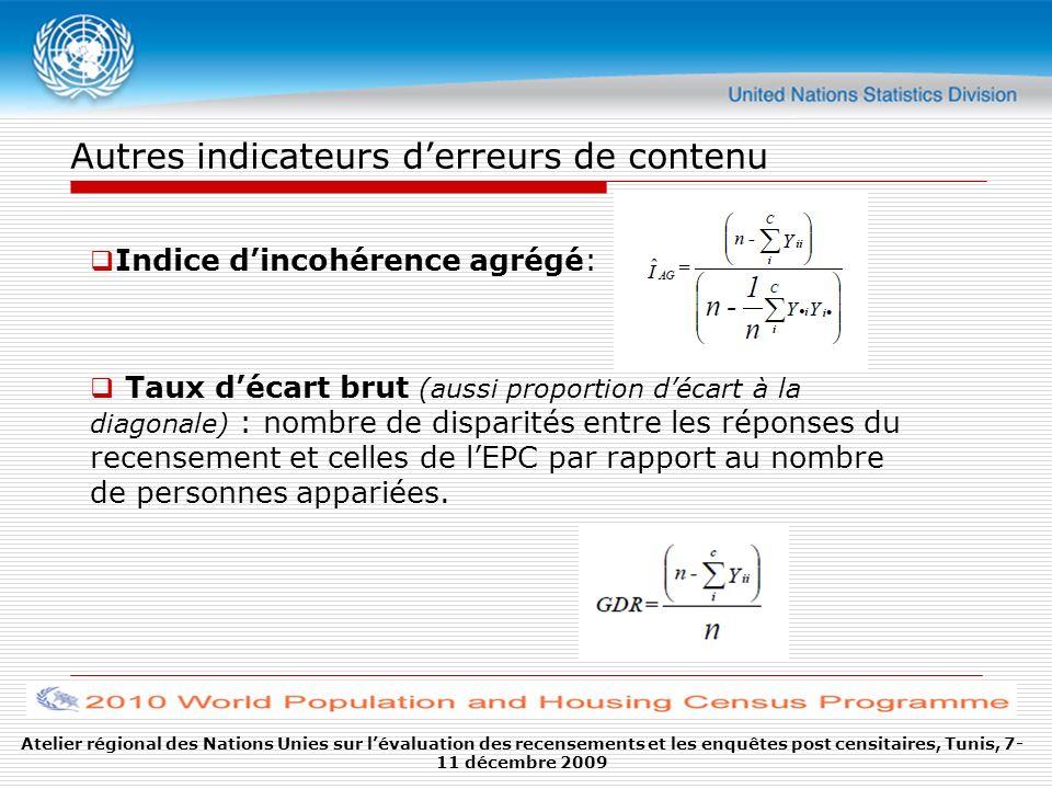 Atelier régional des Nations Unies sur lévaluation des recensements et les enquêtes post censitaires, Tunis, 7- 11 décembre 2009 Autres indicateurs de
