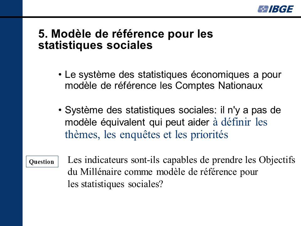 5. Modèle de référence pour les statistiques sociales Le système des statistiques économiques a pour modèle de référence les Comptes Nationaux Système