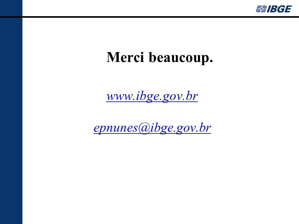 Merci beaucoup. www.ibge.gov.br epnunes@ibge.gov.br