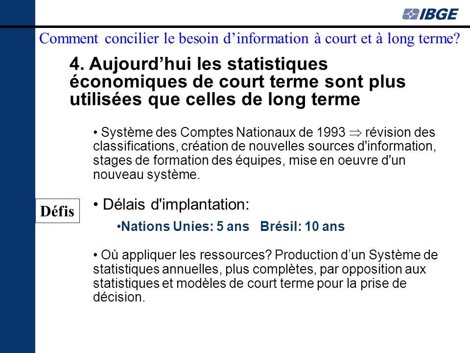 4. Aujourdhui les statistiques économiques de court terme sont plus utilisées que celles de long terme Système des Comptes Nationaux de 1993 révision