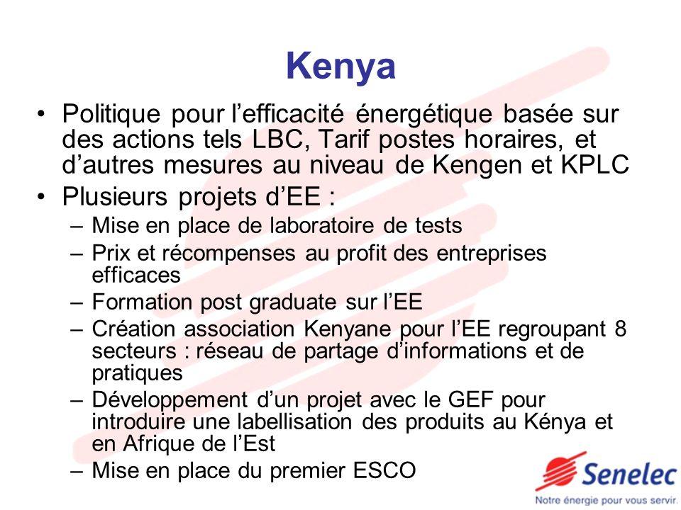 Kenya Politique pour lefficacité énergétique basée sur des actions tels LBC, Tarif postes horaires, et dautres mesures au niveau de Kengen et KPLC Plu