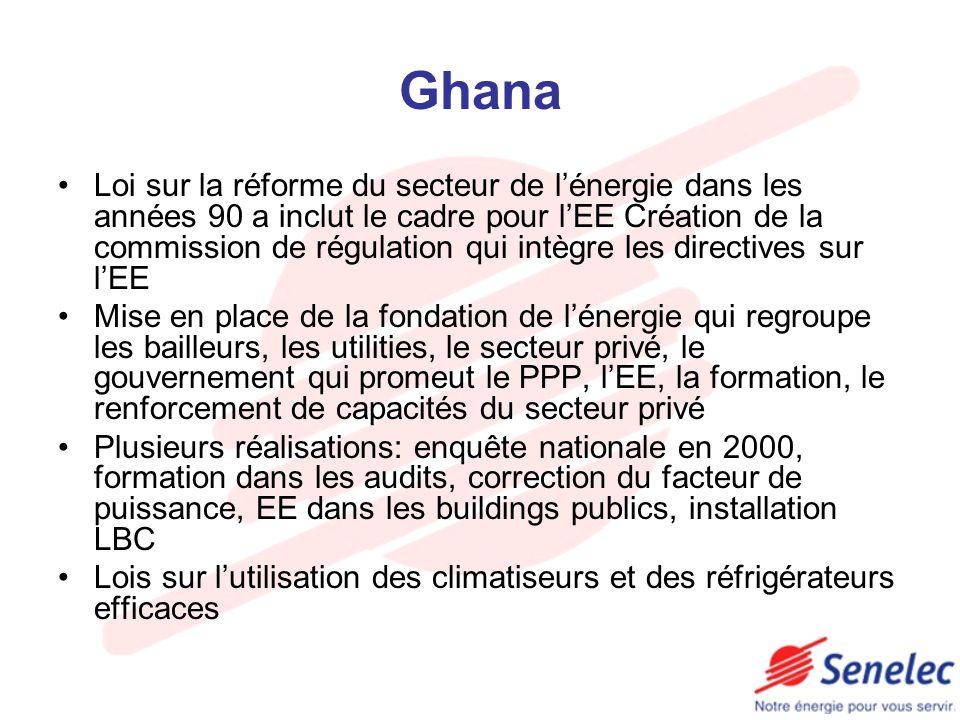 Ghana Loi sur la réforme du secteur de lénergie dans les années 90 a inclut le cadre pour lEE Création de la commission de régulation qui intègre les