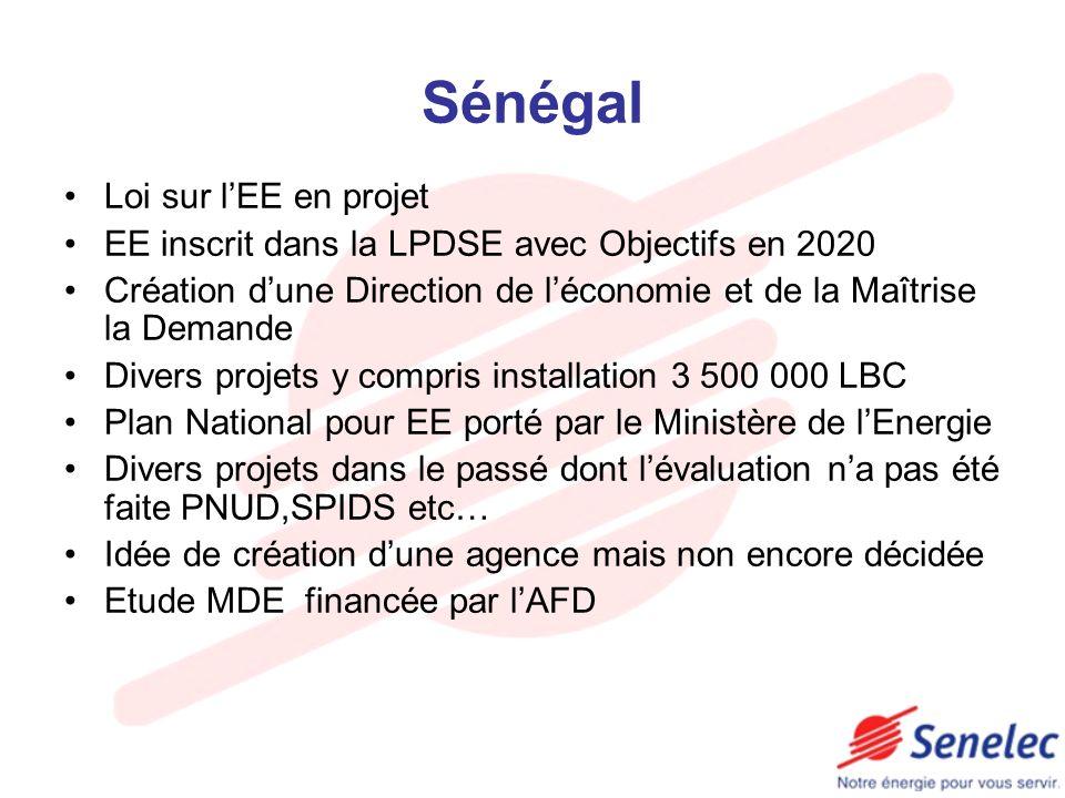 Sénégal Loi sur lEE en projet EE inscrit dans la LPDSE avec Objectifs en 2020 Création dune Direction de léconomie et de la Maîtrise la Demande Divers