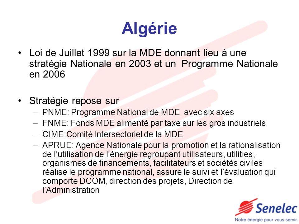 Algérie Loi de Juillet 1999 sur la MDE donnant lieu à une stratégie Nationale en 2003 et un Programme Nationale en 2006 Stratégie repose sur –PNME: Pr