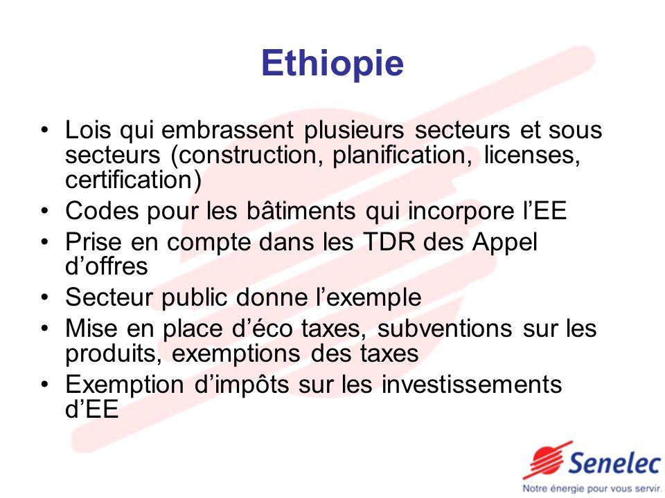 Ethiopie Lois qui embrassent plusieurs secteurs et sous secteurs (construction, planification, licenses, certification) Codes pour les bâtiments qui i
