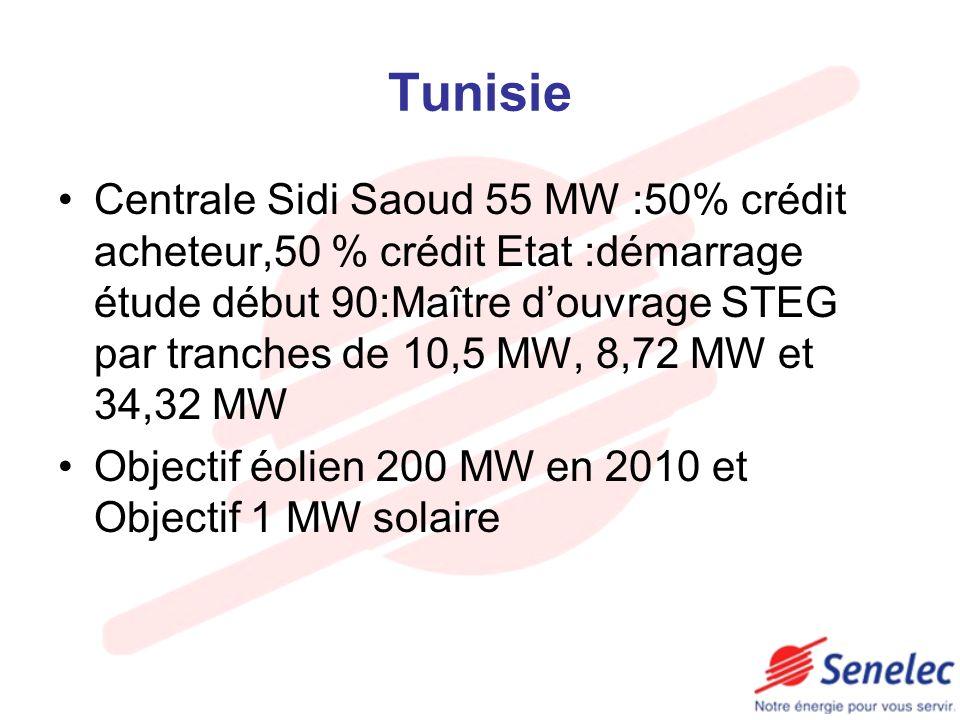 Tunisie Centrale Sidi Saoud 55 MW :50% crédit acheteur,50 % crédit Etat :démarrage étude début 90:Maître douvrage STEG par tranches de 10,5 MW, 8,72 M