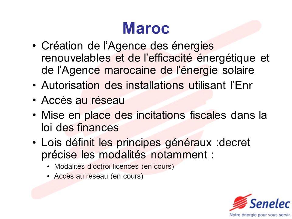 Maroc Création de lAgence des énergies renouvelables et de lefficacité énergétique et de lAgence marocaine de lénergie solaire Autorisation des instal
