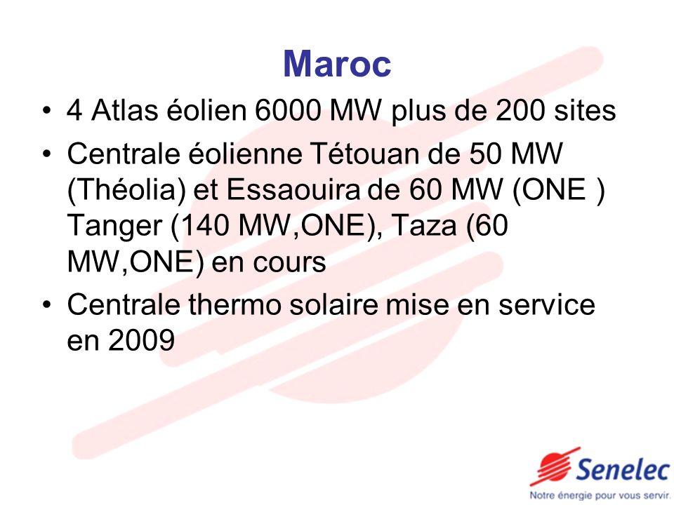 Maroc 4 Atlas éolien 6000 MW plus de 200 sites Centrale éolienne Tétouan de 50 MW (Théolia) et Essaouira de 60 MW (ONE ) Tanger (140 MW,ONE), Taza (60