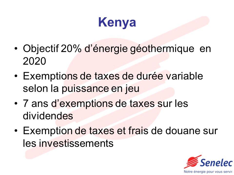 Kenya Objectif 20% dénergie géothermique en 2020 Exemptions de taxes de durée variable selon la puissance en jeu 7 ans dexemptions de taxes sur les di
