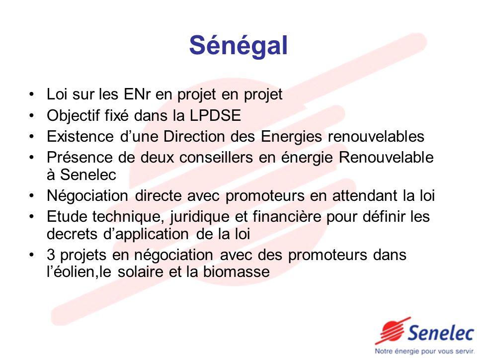 Sénégal Loi sur les ENr en projet en projet Objectif fixé dans la LPDSE Existence dune Direction des Energies renouvelables Présence de deux conseille