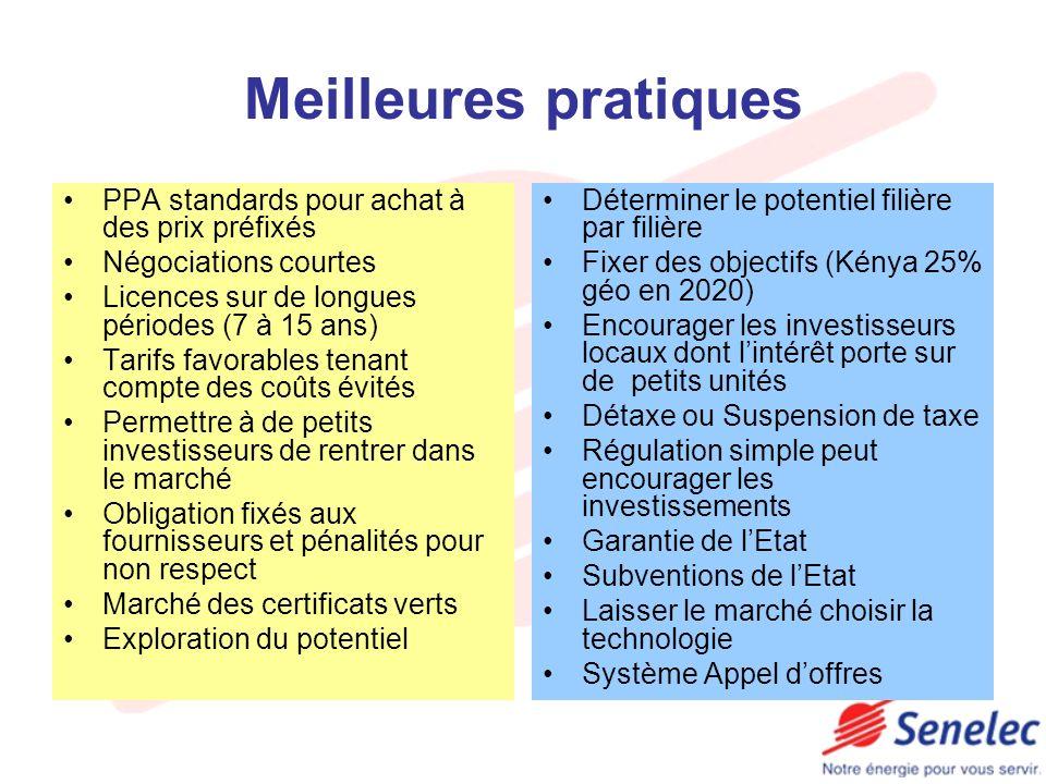 Meilleures pratiques PPA standards pour achat à des prix préfixés Négociations courtes Licences sur de longues périodes (7 à 15 ans) Tarifs favorables