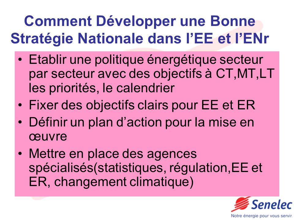 Comment Développer une Bonne Stratégie Nationale dans lEE et lENr Etablir une politique énergétique secteur par secteur avec des objectifs à CT,MT,LT