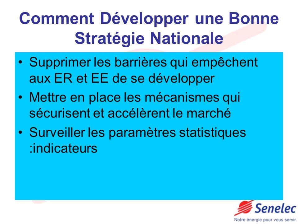 Comment Développer une Bonne Stratégie Nationale Supprimer les barrières qui empêchent aux ER et EE de se développer Mettre en place les mécanismes qu