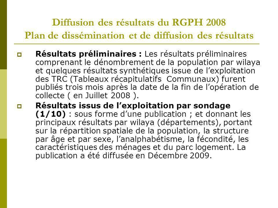 Diffusion des résultats du RGPH 2008 Plan de dissémination et de diffusion des résultats Résultats préliminaires : Les résultats préliminaires compren