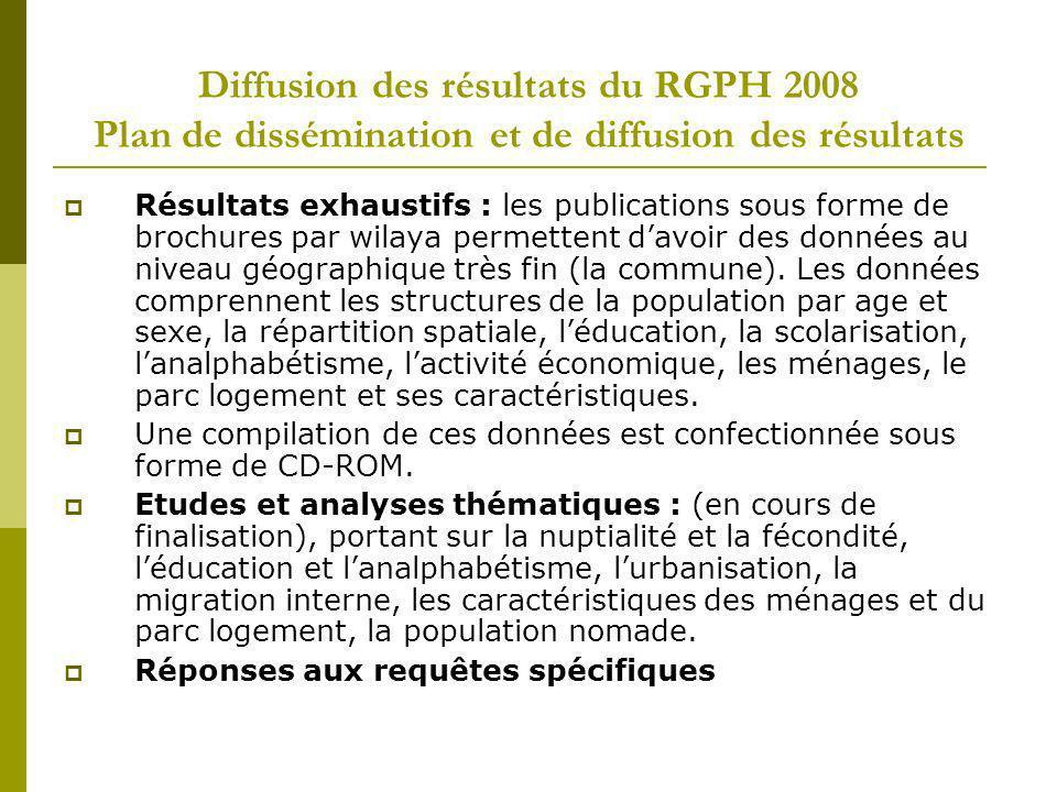 Diffusion des résultats du RGPH 2008 Plan de dissémination et de diffusion des résultats Résultats exhaustifs : les publications sous forme de brochur