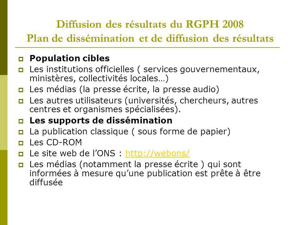 Diffusion des résultats du RGPH 2008 Plan de dissémination et de diffusion des résultats Population cibles Les institutions officielles ( services gou